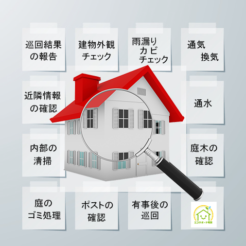 空き家管理リスト